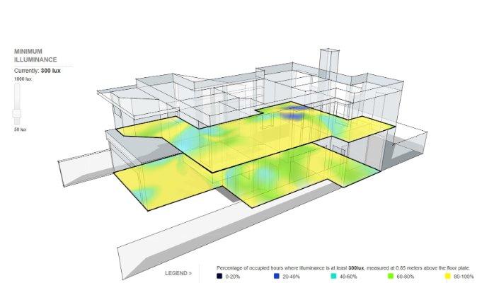 Como Promover Melhor Qualidade de Iluminação Natural na Arquitetura