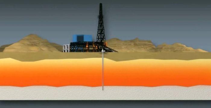 Energia Geotérmica e o calor da terra