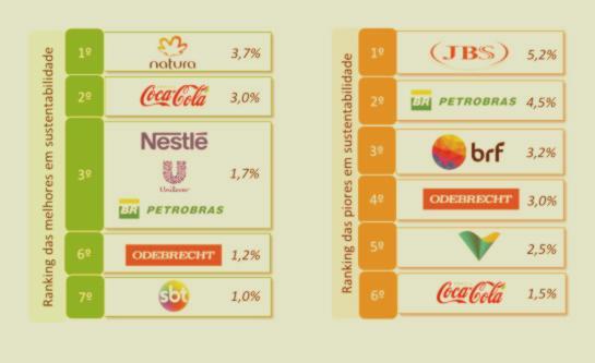 empresas-ecod-orangepeel