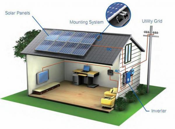 b0031d75910 Com o objetivo de reduzir barreiras para a conexão de pequenas centrais  geradoras na rede de distribuição (desde que utilizem fontes renováveis de  energia ...